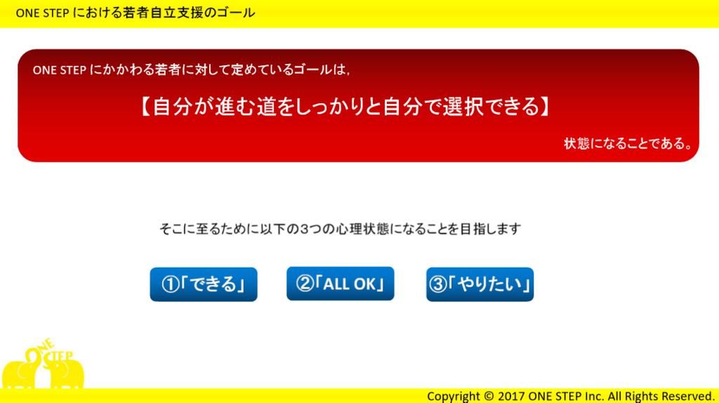 f:id:yell-sakushima:20171102144407p:plain