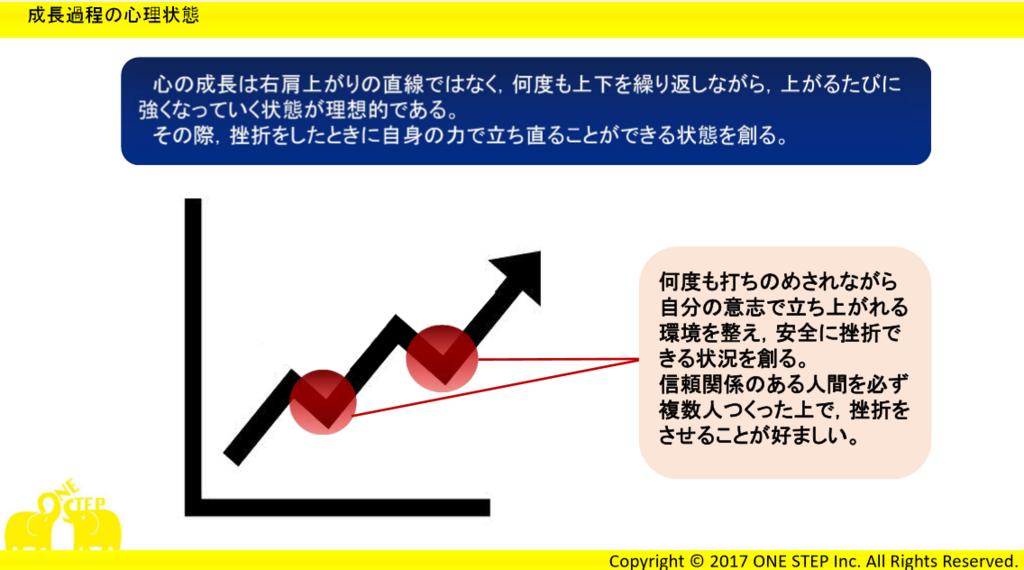 f:id:yell-sakushima:20171102144413p:plain