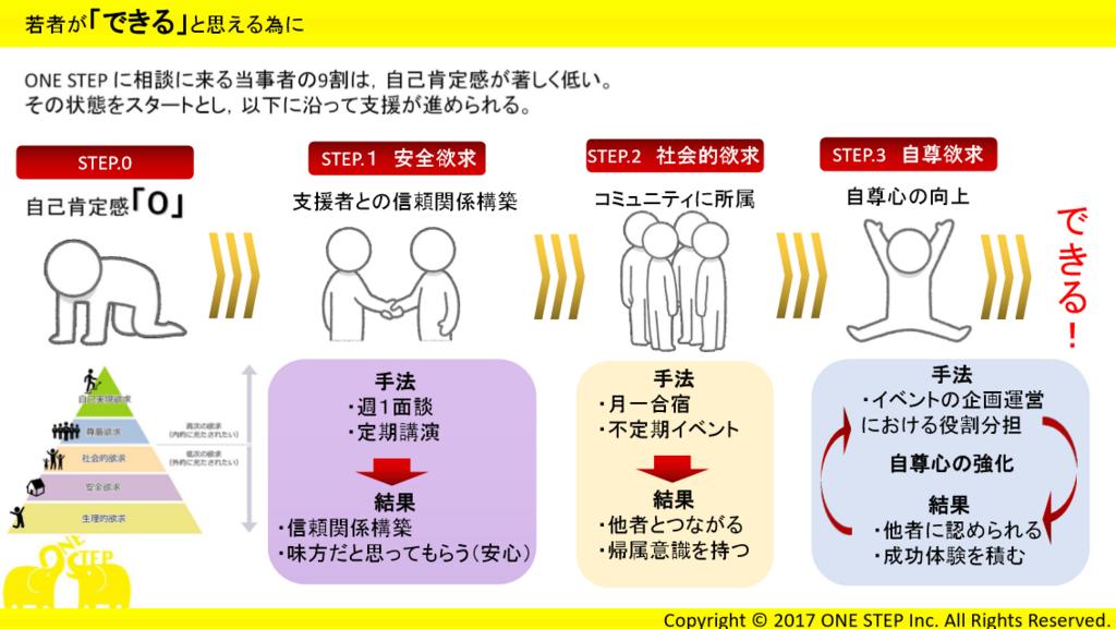 f:id:yell-sakushima:20171102144427p:plain
