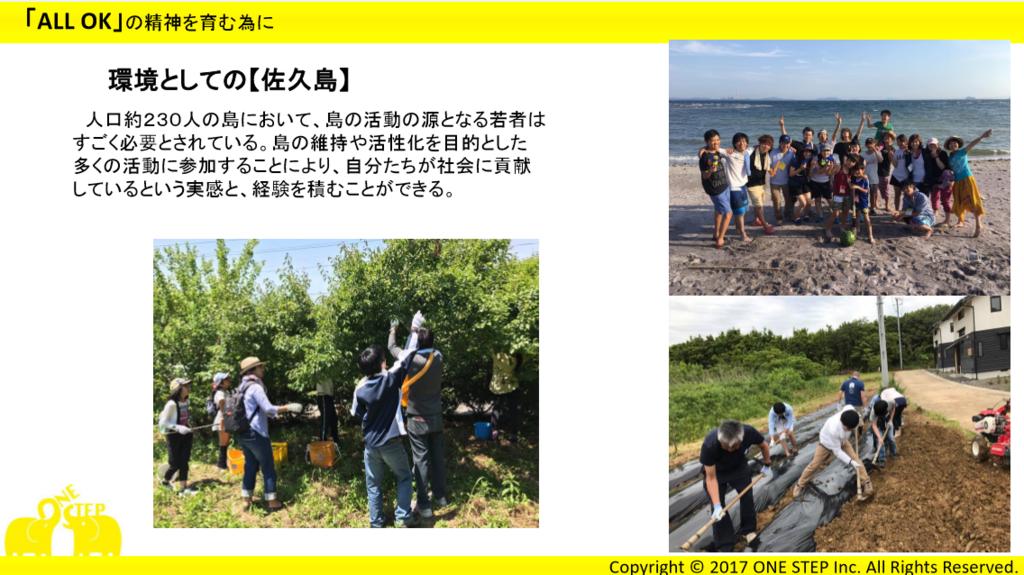 f:id:yell-sakushima:20171102144455p:plain