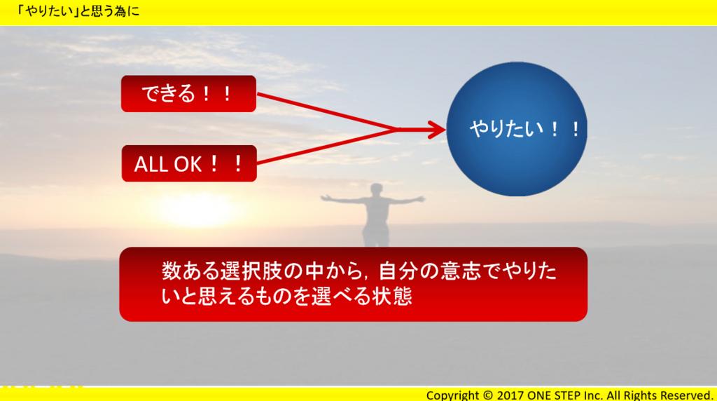 f:id:yell-sakushima:20171102144504p:plain