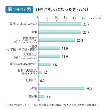 f:id:yell-sakushima:20171205160914j:plain