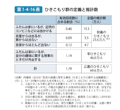 f:id:yell-sakushima:20171205161105j:plain