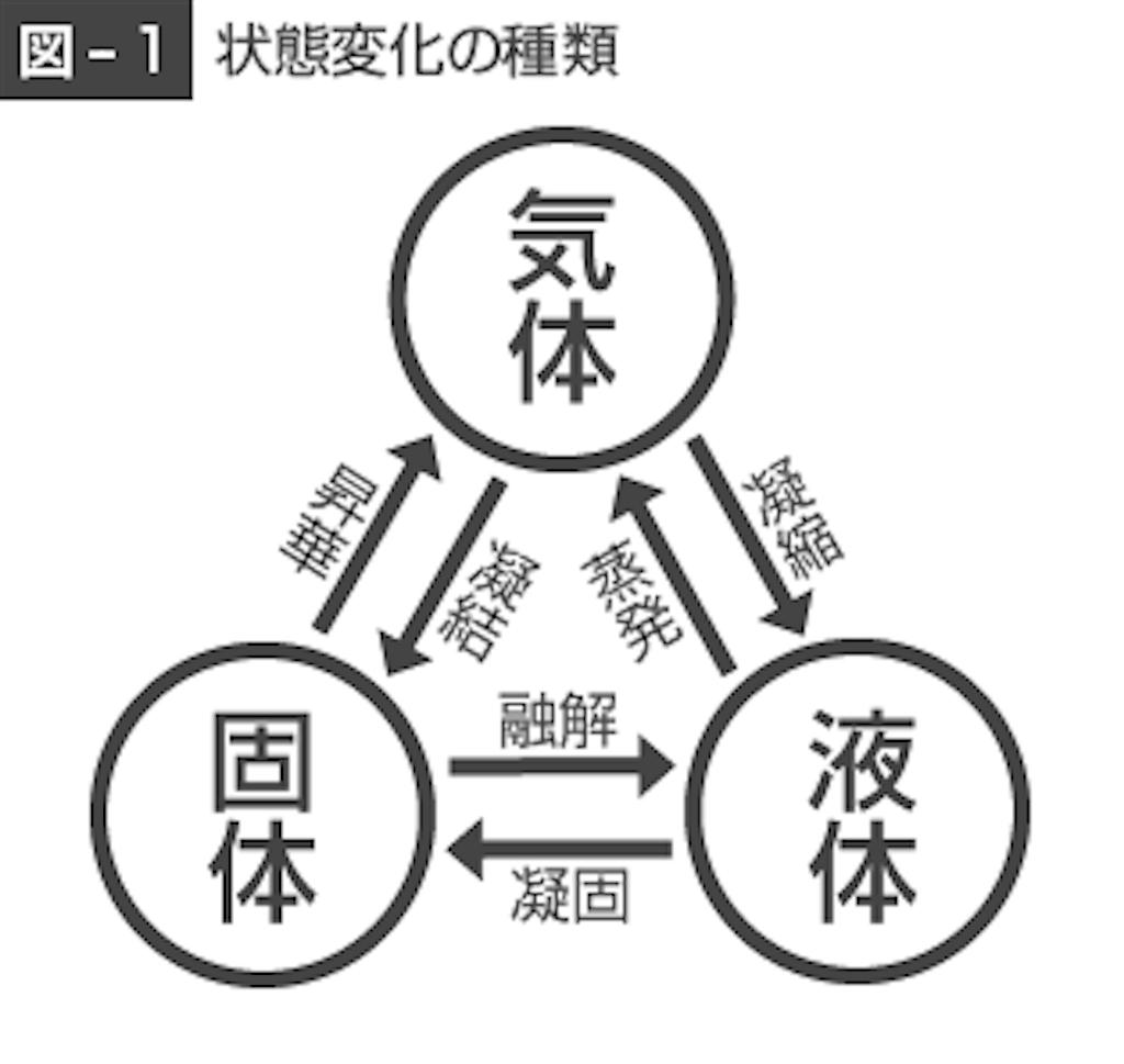 f:id:yell-sakushima:20180818231136p:image