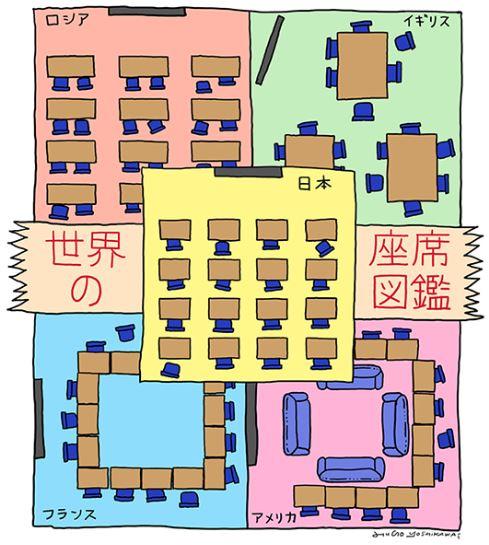 5カ国の小学校の座席システムが全部違っていたことを表す図