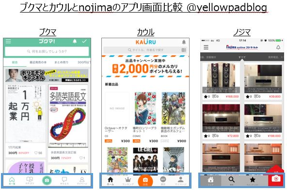 ブクマとカウルとnojimaフリマアプリの画面を比較したオリジナル図@yellowpadblog