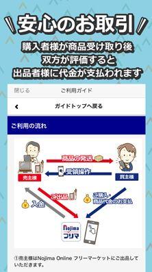 ノジマのプレスリリースにあった安心のお取引という説明図