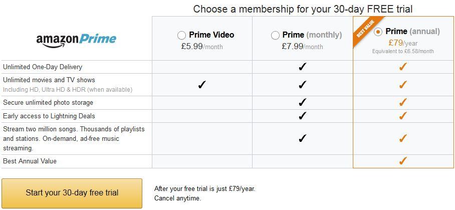 イギリスのアマゾンプライム月額払いプラン