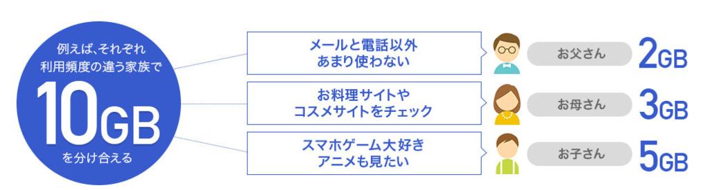 f:id:yentame1:20170330180458p:plain