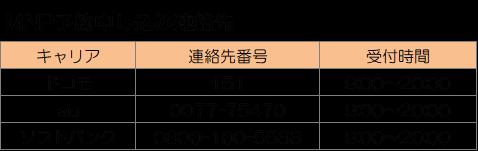 f:id:yentame_02:20180116160748p:plain