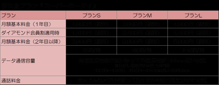 f:id:yentame_02:20180116160917p:plain