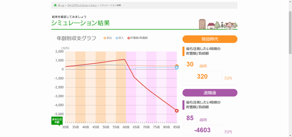 ゆうちょ銀行「ライフプランシミュレーション」