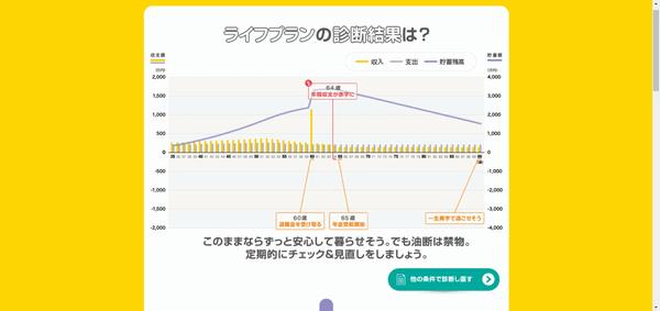 日本FP協会「ライフプラン診断」