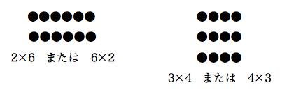 学習指導要領解説 算数編 P81の図