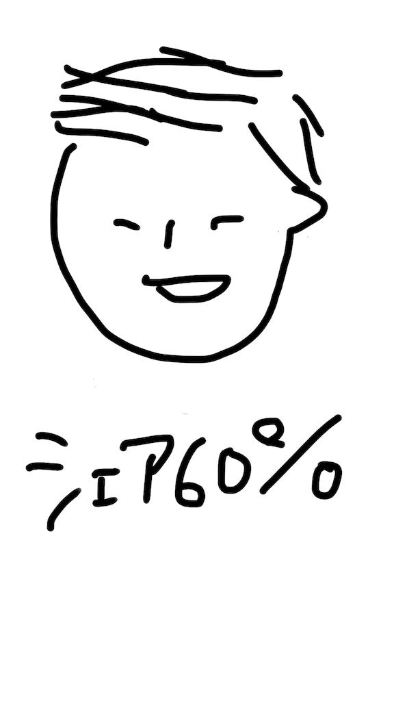 f:id:yg46445:20161030214017p:image