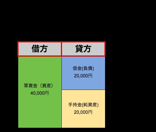 f:id:yh4771p307:20200316051657p:plain