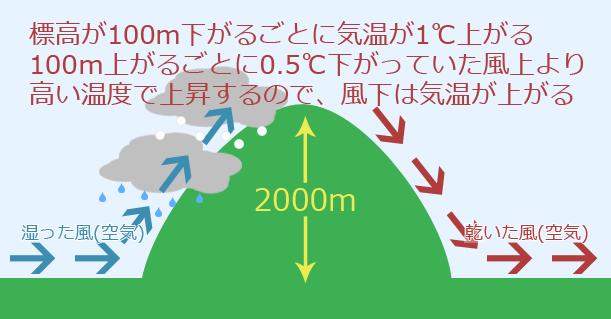 f:id:yh4771p307:20200819013752p:plain