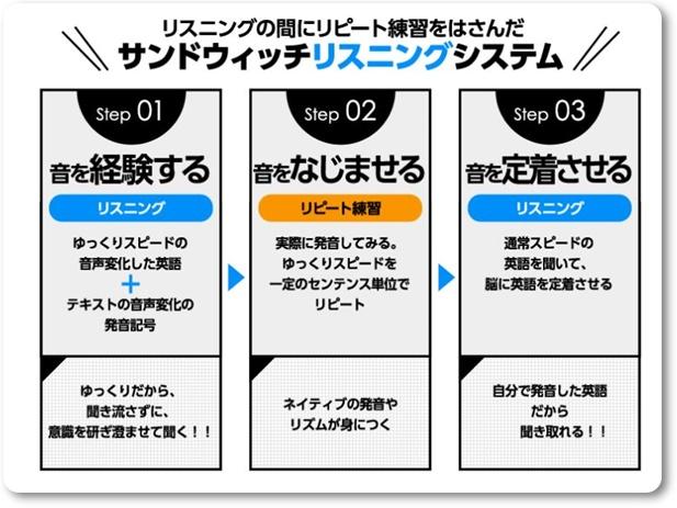f:id:yhanamizuki:20180115043907j:plain