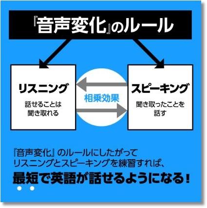f:id:yhanamizuki:20180614140741j:plain