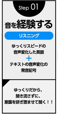 f:id:yhanamizuki:20180623090942p:plain