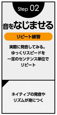 f:id:yhanamizuki:20180623091008p:plain
