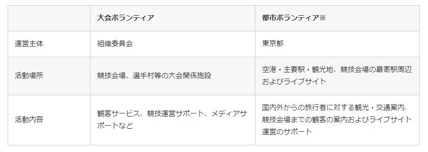 f:id:yhanamizuki:20180704110754p:plain