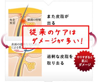 f:id:yhanamizuki:20180730065844p:plain