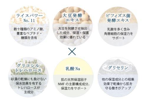 f:id:yhanamizuki:20180826072030j:plain