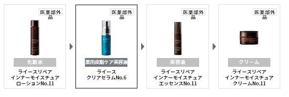 f:id:yhanamizuki:20180912102825p:plain