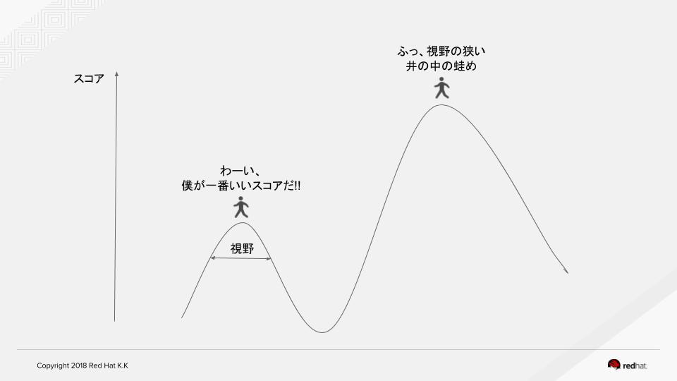 f:id:yhasegaw:20181225111537j:plain