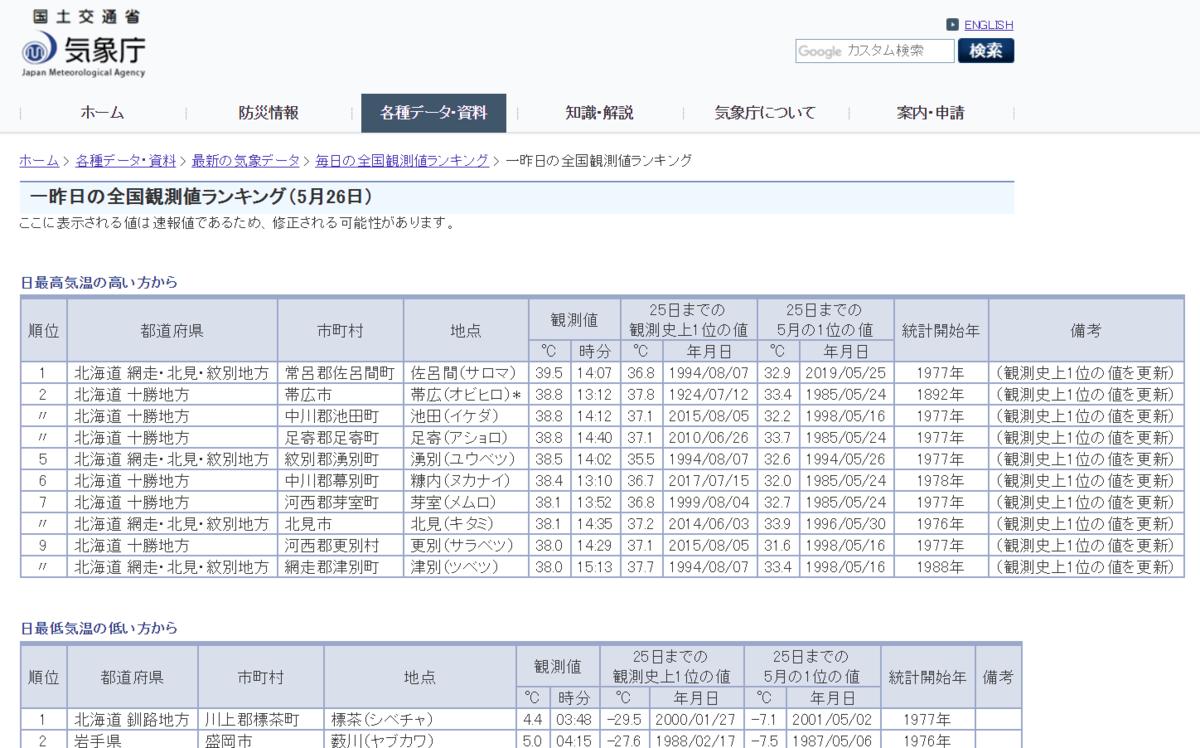 f:id:yinandyang1008:20190528082655p:plain