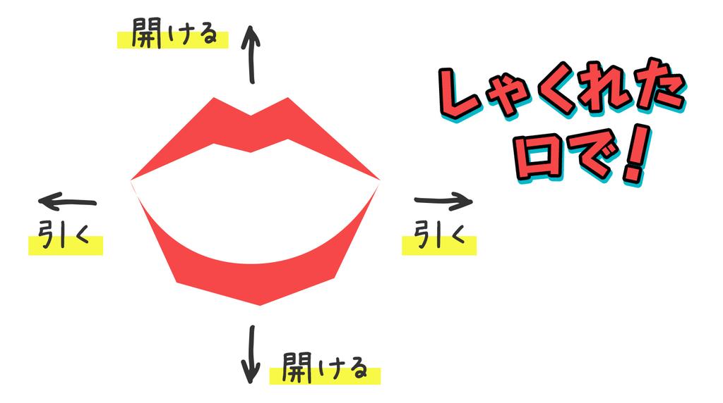 日本人が苦手な母音