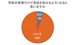 株式会社日本マーケティングリサーチ機構<