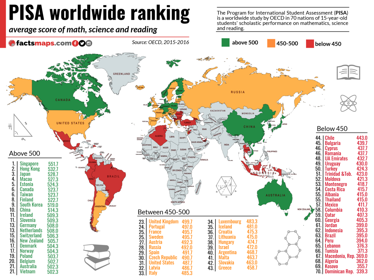PISA worldwid ranking