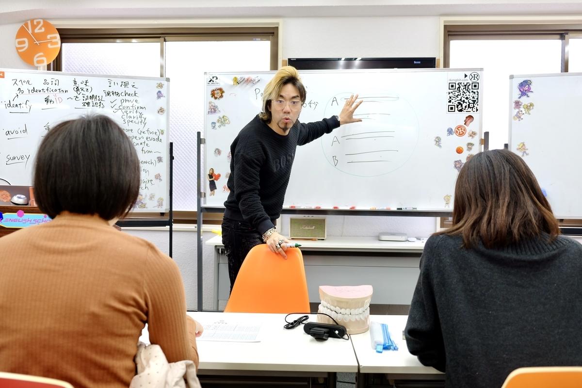 RK English Schoolの「TOEICリスニング」のクラス
