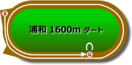 f:id:yk10310266:20190326180932j:image