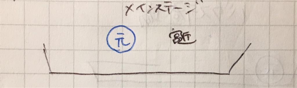 f:id:yk11:20180505234900j:image