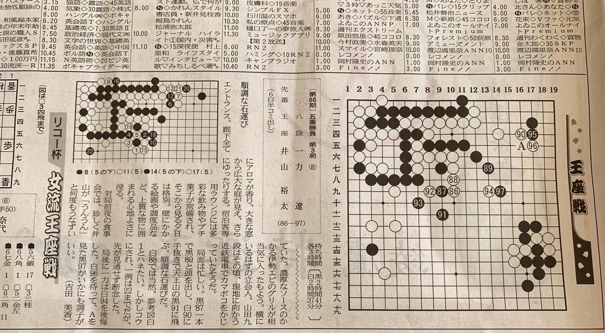 『日本経済新聞 王座戦』の紙面を2018年12月27日撮影