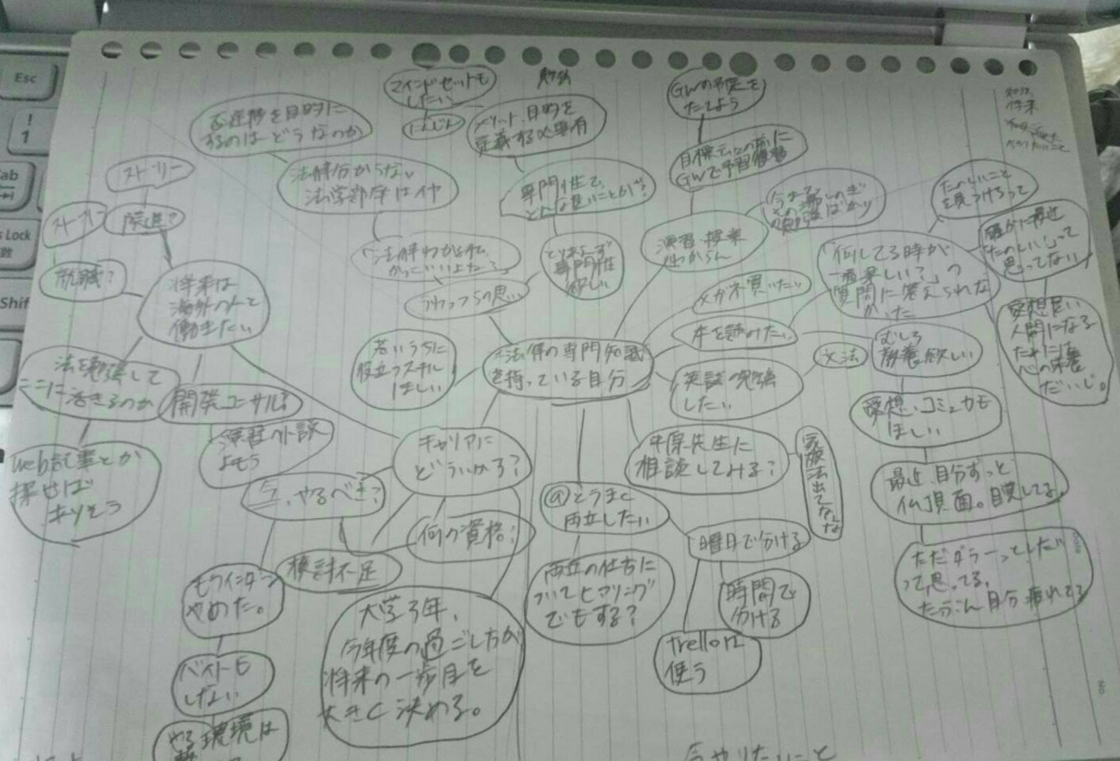 f:id:yk_dorayaki:20170502011749j:plain