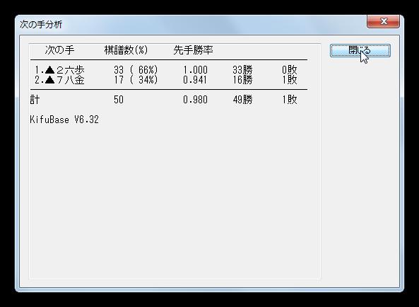 f:id:ykakinoki:20181212074926p:plain