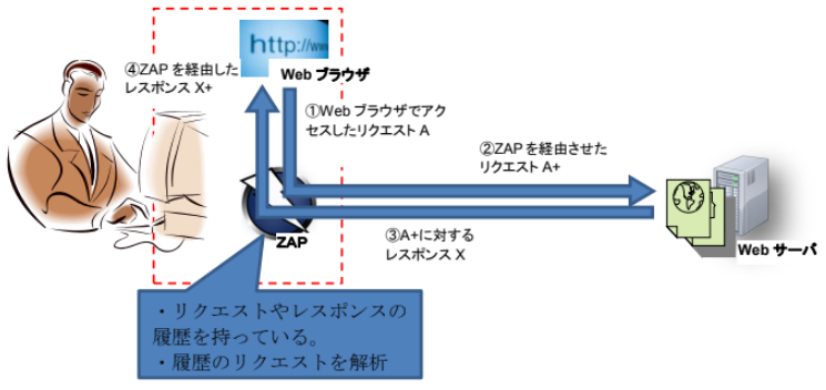 f:id:ykameda48:20200523140927p:plain