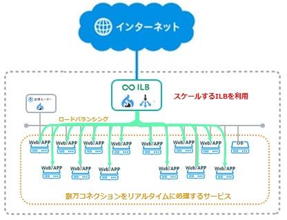 f:id:ykanasugi:20170914101744j:plain