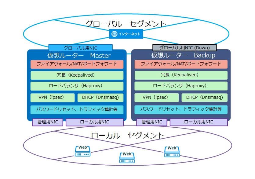 f:id:ykanasugi:20170914101838j:plain