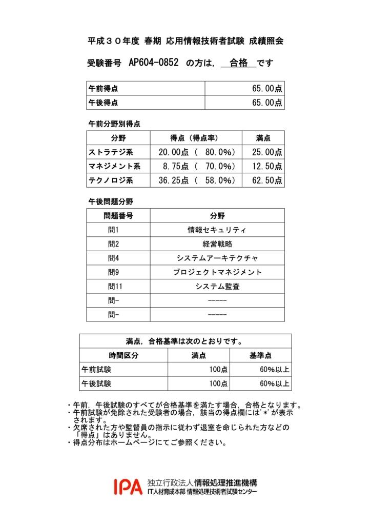 f:id:ykishimoto:20180620134347j:plain