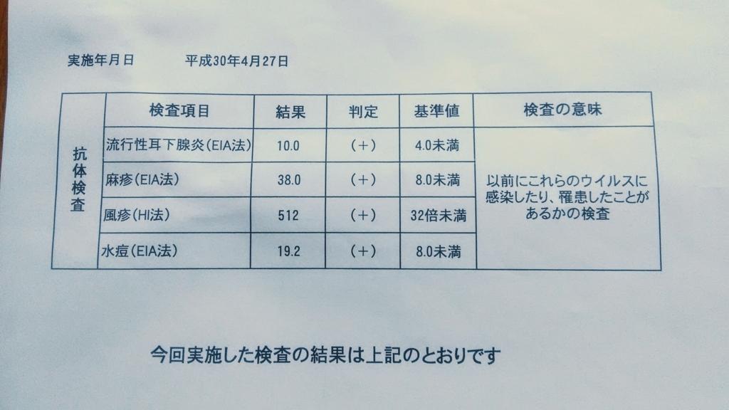 f:id:ykmizoguchi:20180601055248j:plain