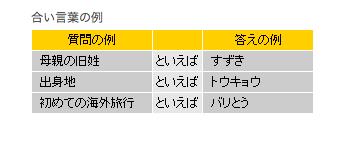 f:id:ykn777:20180710153813p:plain