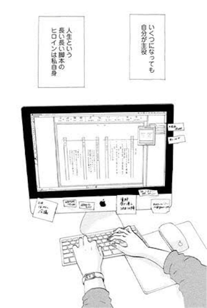 f:id:ykomatsu0320:20170125081333j:image