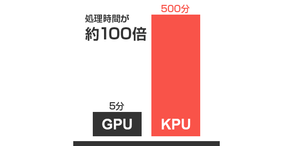 f:id:ykomaya:20170330185022p:plain