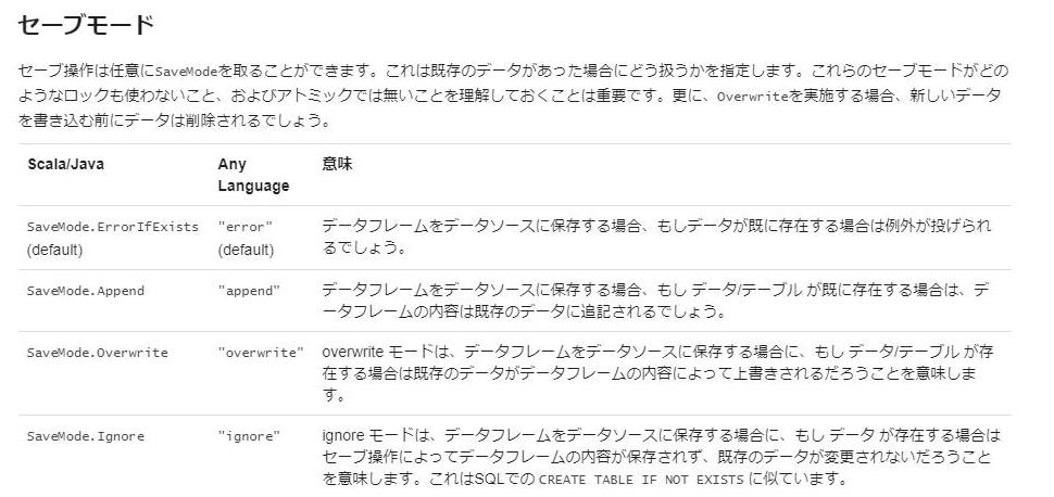 f:id:ykoomaru:20200808113348p:plain