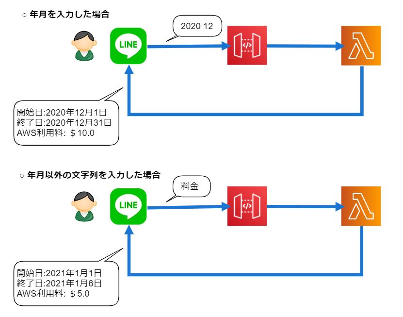 f:id:ykoomaru:20210106223946p:plain